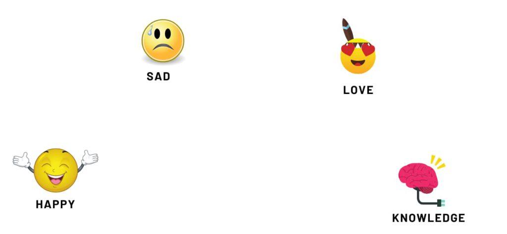 happy-love-sad-knowledge